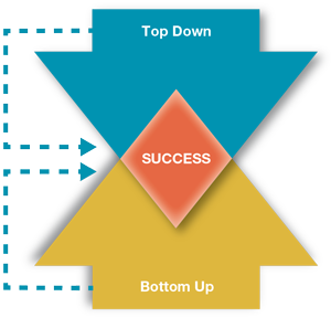 TP_TopDown-BottomUp-Success_300x288