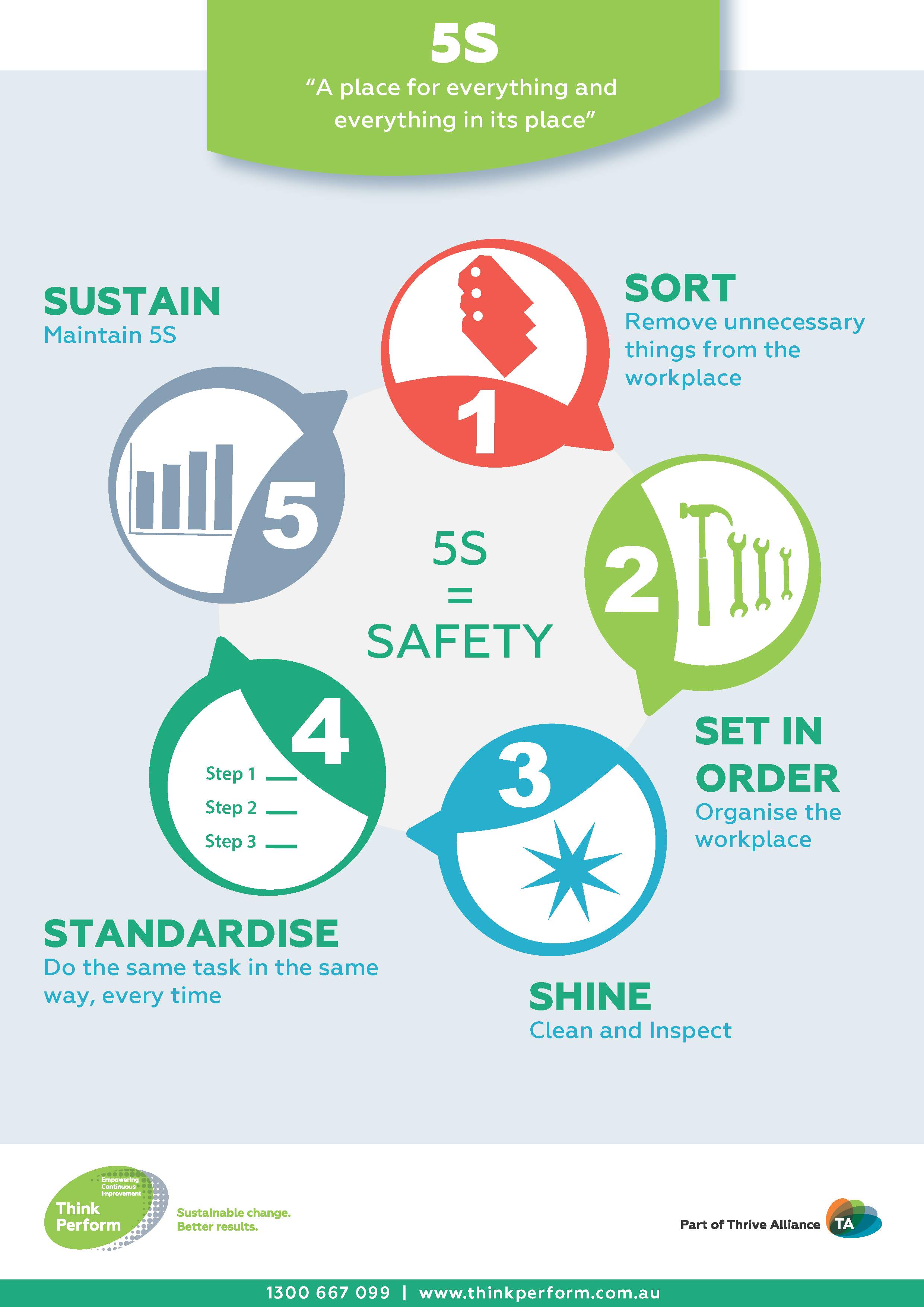 Lean manufacturing for customer satisfaction and profit the lean manufacturing 5s practice as a whole is aimed at eliminating waste and instead creating value through facility and process organisation publicscrutiny Gallery
